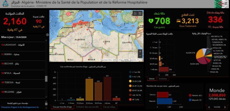 الخريطة الوبائية ليوم 15 4 2020